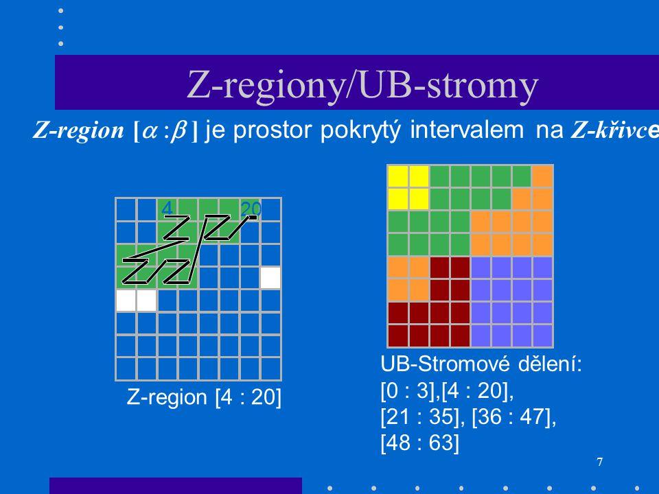 Z-region [a :b ] je prostor pokrytý intervalem na Z-křivce.